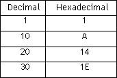 hexadecimal.jpg